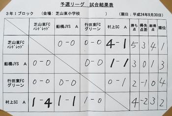 北習志野結果A.JPG